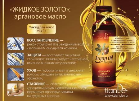 Маска для волос календула масло касторовое масло